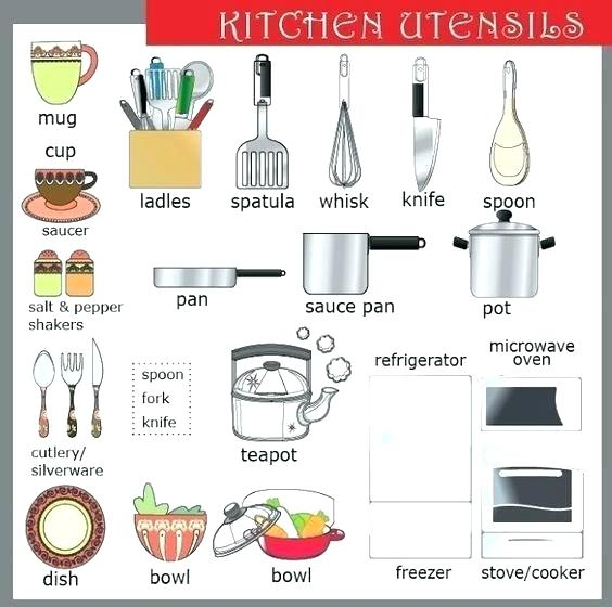 [Download 31+] Download Kitchen Tools Names List Pictures GIF