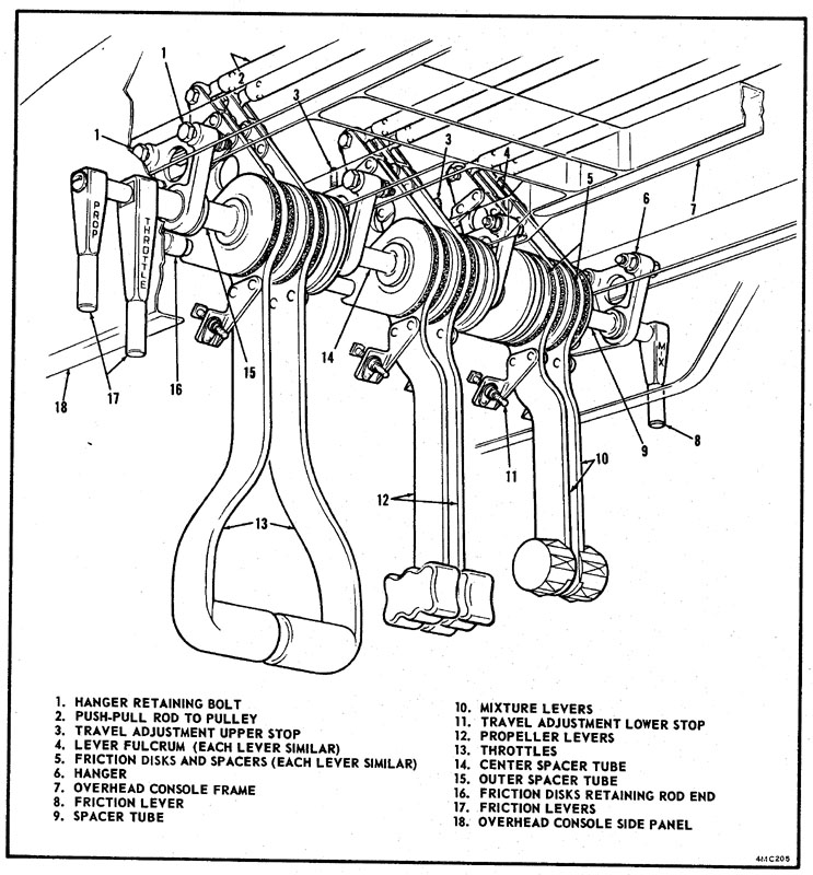 pioneer deh p4200ub wiring diagram best place to find wiring and Dodge Aspen Wiper Linkage polaris scrambler 50 wiring diagram wiring a light switch and schematic 2000 lexus gs400 fuse diagram 56 chevy wiper motor wiring diagram