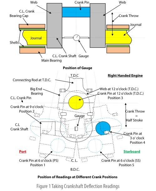 small resolution of simple diagram of crankshaft