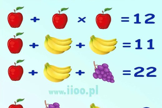 zagadka symbole, zagadka równania, ciekawe zagadki