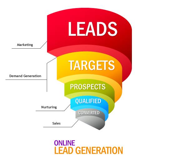 Comprendre la Génération de lead?