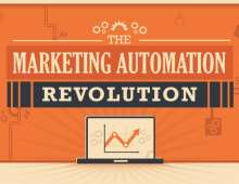 Comment implémenter une stratégie marketing automation ?