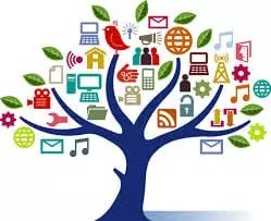 marketing operationnel