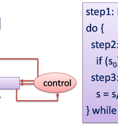 4 bit multiplier logic diagram [ 1248 x 638 Pixel ]