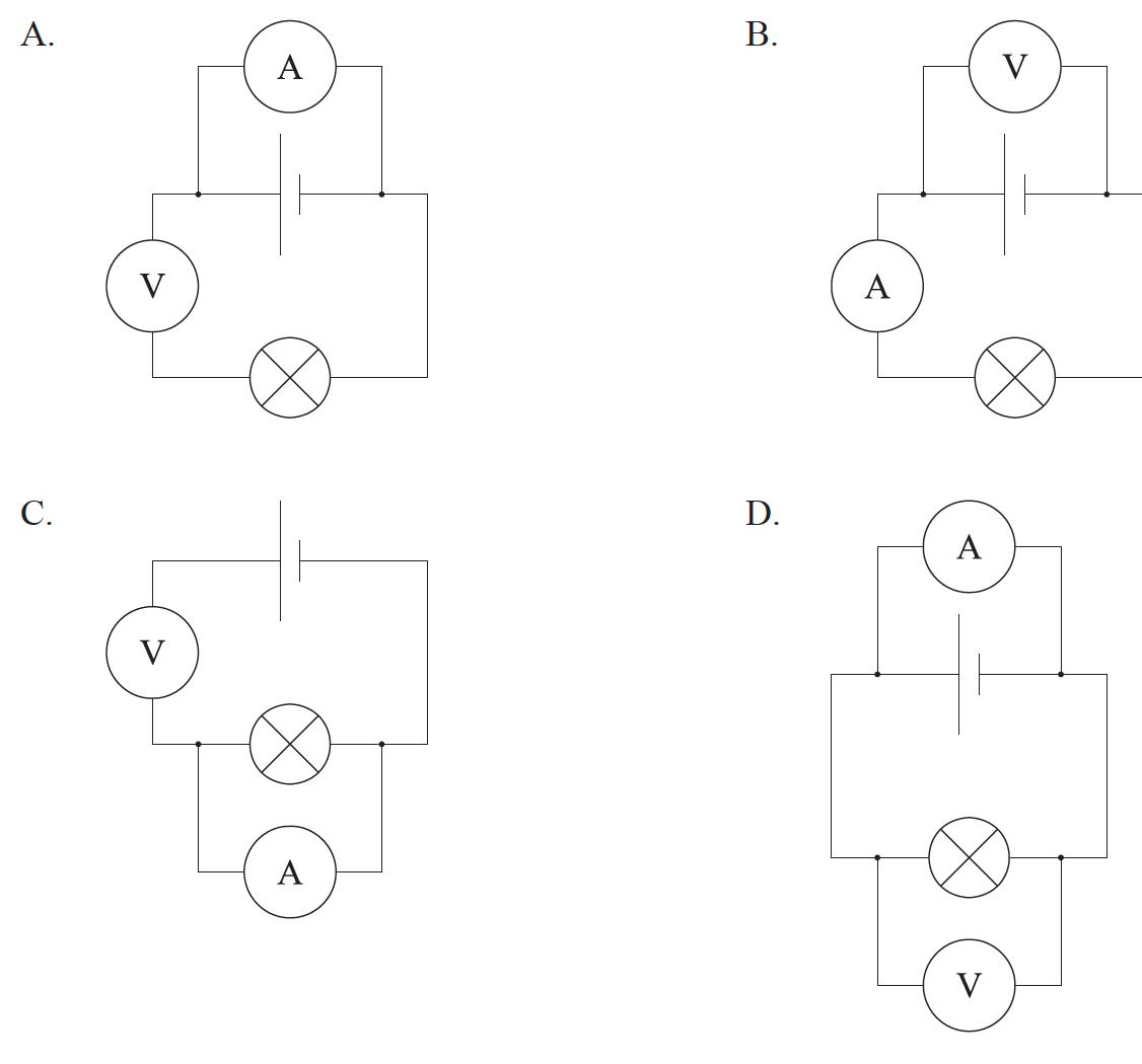 IB DP Physics 5.2