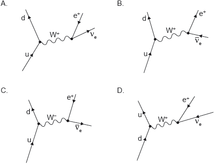IB DP Physics 7.3