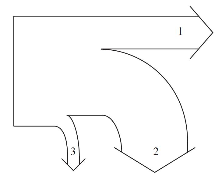 IB DP Physics 8.1