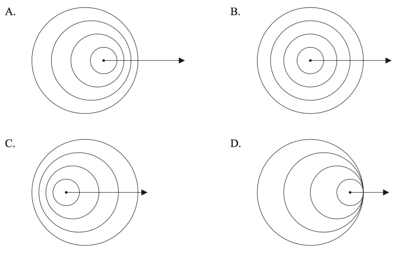 IB DP Physics 9.5
