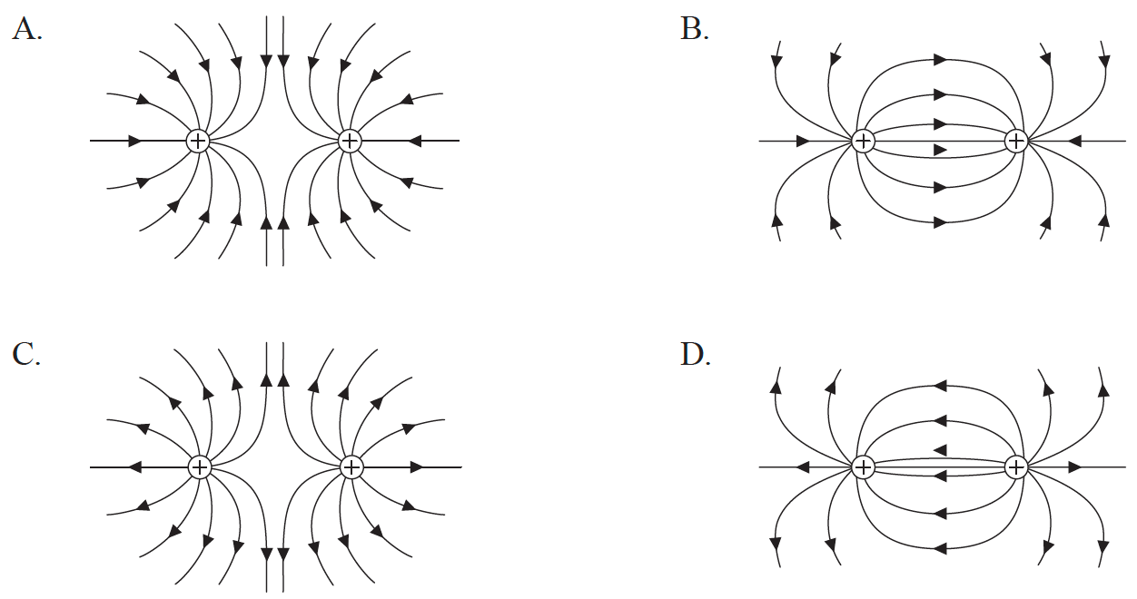 IB DP Physics 10.1
