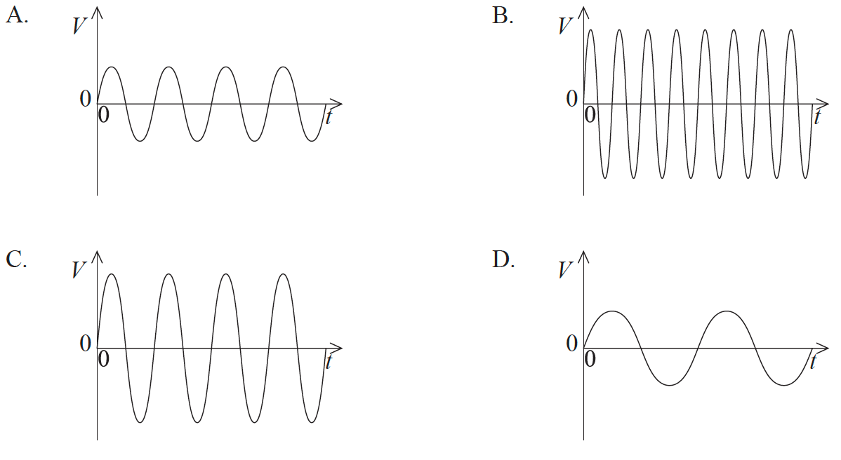 IB DP Physics 11.2