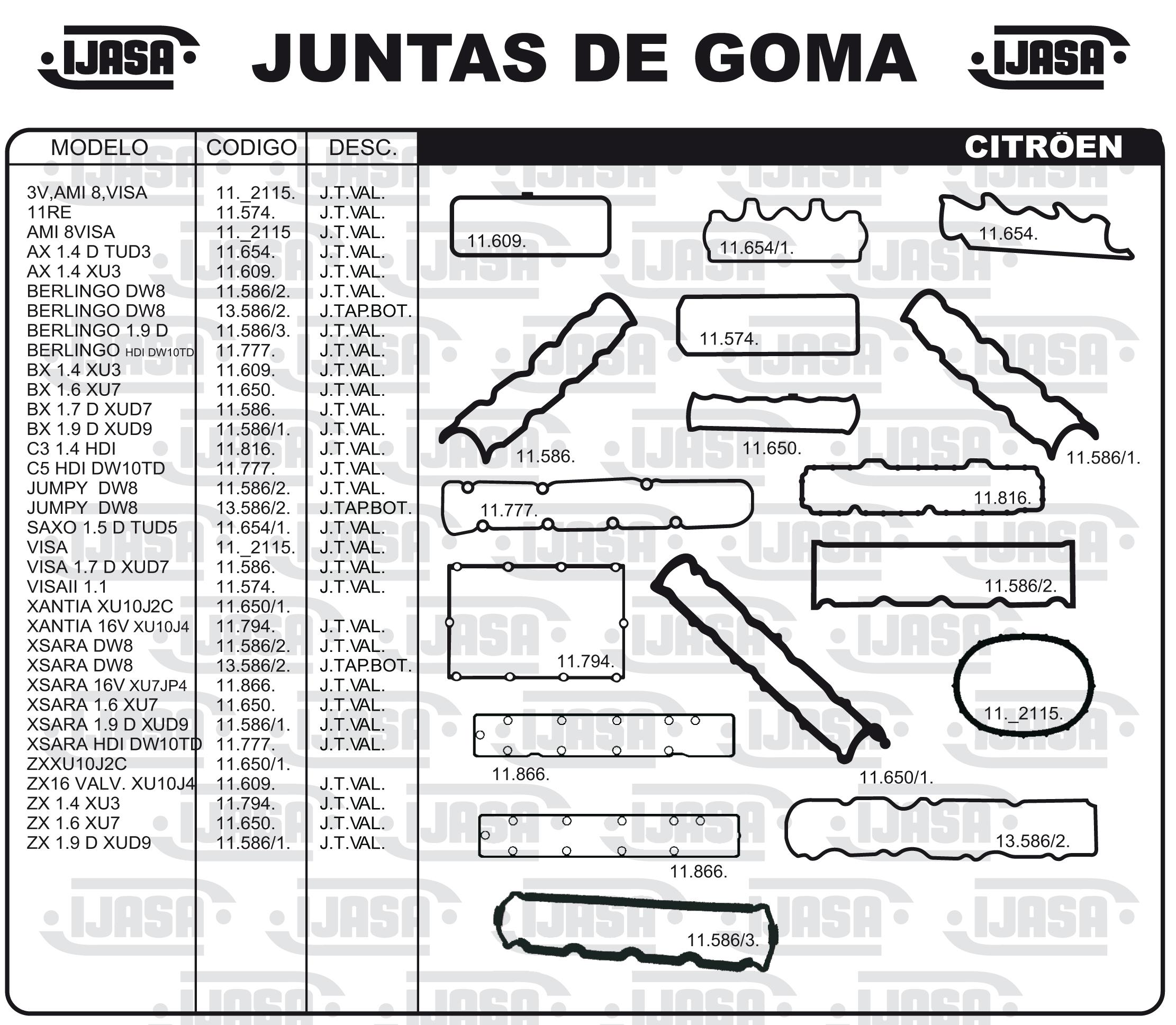 JUNTAS DE CARBURADOR