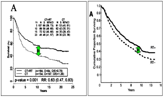 Geometrical determinations of IMRT photon pencil-beam path