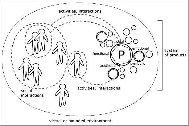 Ecological theory social work. The ecosystems perspective