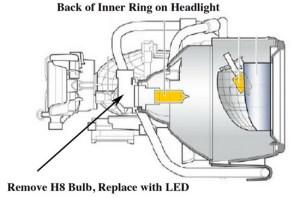 Complete H8 Angel Eyes Installation Diagram
