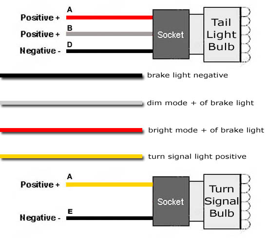 wiring a light a free printable wiring diagrams