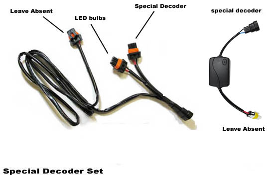 Led Headlight Wiring Harness : 28 Wiring Diagram Images