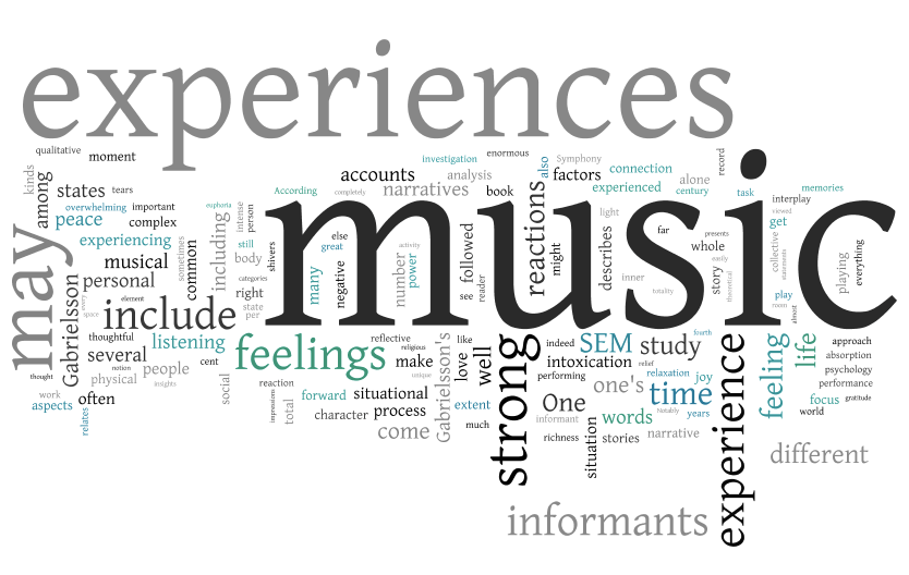 Bjerstedt, S. (2013). Strong Experiences with Music: Music