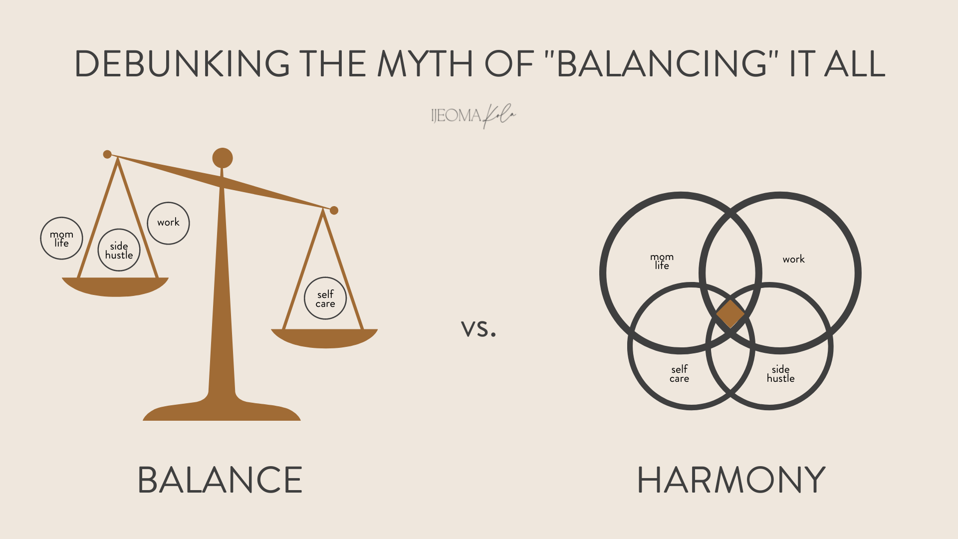 How I Balance It All — Motherhood, Marriage, Research, and Entrepreneurship   Ijeoma Kola