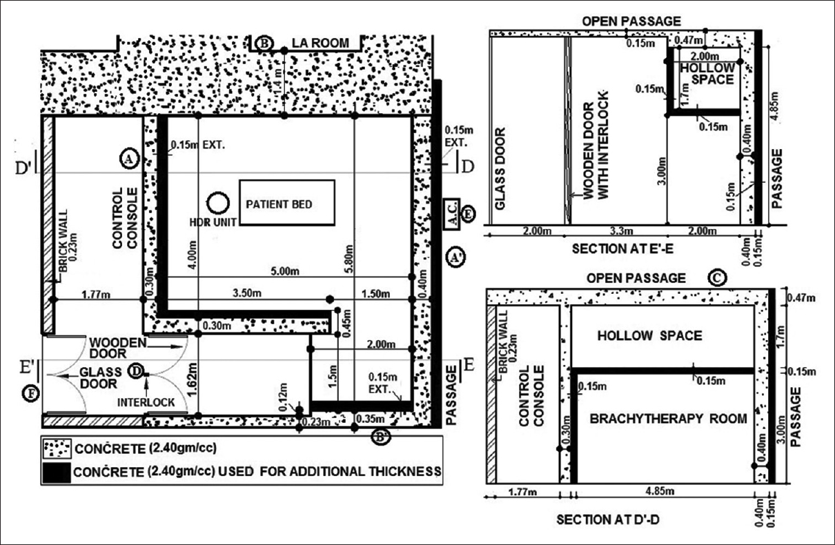 A Study On Room Design And Radiation Safety Around Room