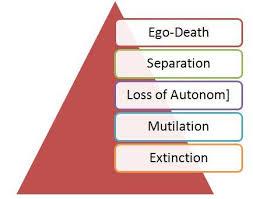 fear_triangle