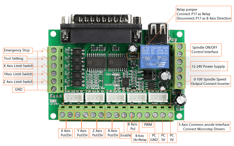 LinuxCNC Mach3 Breakout Board - ijohnsen.com Info... on e stop circuit example, e stop symbol drawing, 3 wire start stop diagram, basic emergency stop circuit diagram, e stop cable, e stop electric symbols, block diagram,