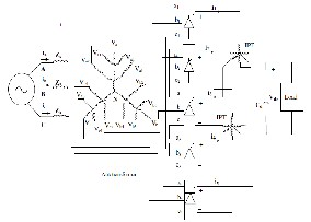 A COMPARISON OF WITH AND WITHOUT AC-DC MULTIPULSE
