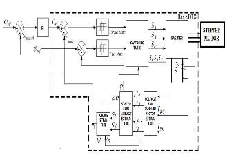 Nema 17 Stepper Motor 2 Phase Stepper Motor Wiring Diagram