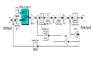 An Intelligent Speed Control of Brushless SEDC Motor by