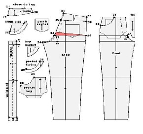 Application of Modularmanufacturing System in Garment