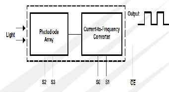 Digital Temperature Controller Thermostat Temperature