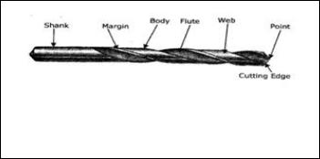 Process Flow Diagram Tool Paper Process Flow Diagram