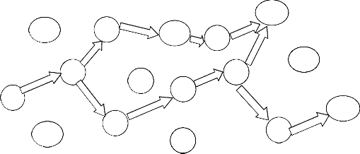 COMPARISON AND PACKET LEVEL ANALYSIS OF ROUTING PROTOCOL