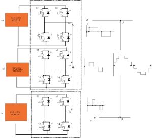 Cascaded multilevel Inverters: A Survey of Topologies, Controls, and Applications