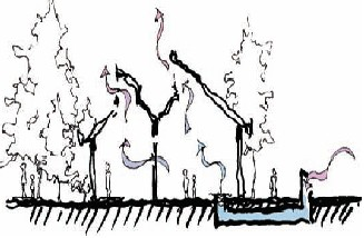 Design, Apllication and Result Analysis of Geothermal