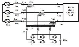 Design and Simulation of a Novel Self Supported Dynamic Voltage Restorer (DVR) for Power Quality