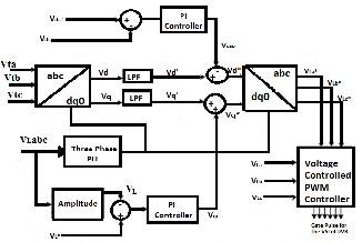 Low Voltage Terminal Block Modular Terminal Blocks Wiring