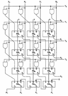 Half Adder Circuit Diagram Half Adder Truth Table Wiring