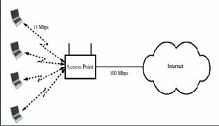 Extended Queue Management Congestion Control Algorithms