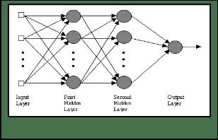 Sensor Network Diagram Google Diagram Wiring Diagram ~ Odicis