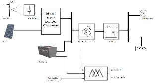 Dc 12v Dpdt Switch Wiring Diagram, Dc, Free Engine Image