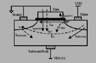 John Deere 9400 Wiring Diagram John Deere 5320 Wiring