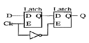 Low Power Explicit Pulsed Conditional Discharge Double