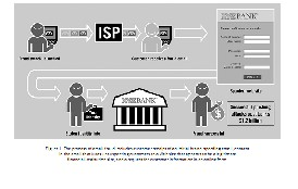 Mitigating Online Fraud By Ant Phishing Model With URL