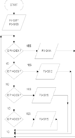 Dc Motor Impedance DC Motor Acceleration Wiring Diagram