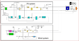 Modeling of a standalone WindPV Hybrid generation system using MATLABSIMULINK and its