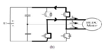 Dc Motor Brushes DC Servo Motors Wiring Diagram ~ Odicis