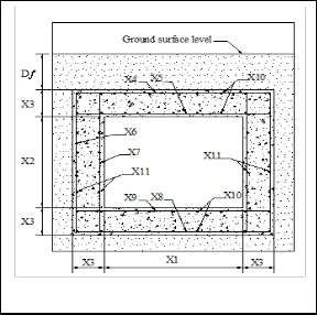 OPTIMAL DESIGN OF REINFORCED CONCRETE BOX CULVERT BY USING