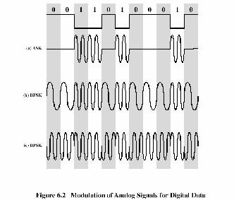 Dakota Digital Wiring Diagram, Dakota, Free Engine Image