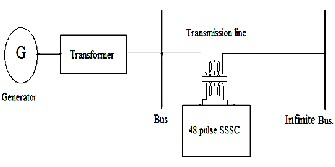 Performance Enhancement of Power System Using 48 Pulse