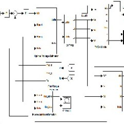 3 Phase Motor Winding Diagram Ps2 Mouse To Usb Wiring Permanent Magnet Synchronous Voltage Vector Control By Simulation
